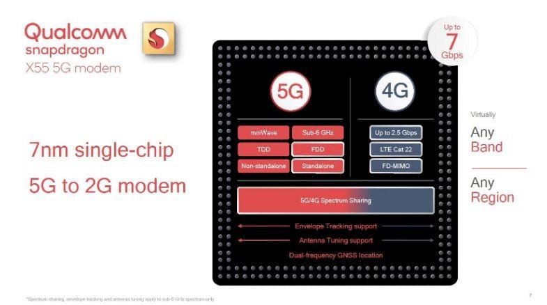 高通和中興通訊成功完成中國首個基于智能手機的5G毫米波互操作性測試-企查查-企一網
