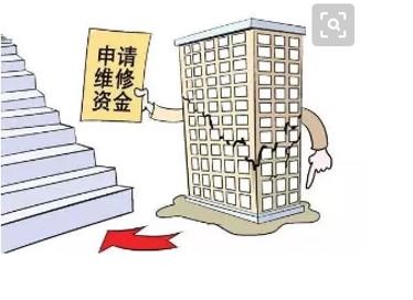 业主共有、物业维护,天津物业管理出新规-企一网