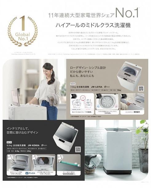 日本Haier+AQUA雙品牌利潤兩位數增長