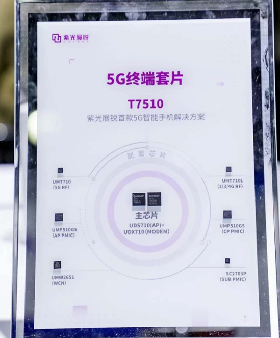 紫光展锐SoC T7510半年销量破百万