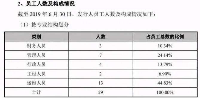 西藏運高IPO被否!