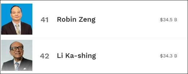 寧德(de)時bei)谷(gu)撼chao)過李嘉誠登(deng)頂(ding)香港首富(fu)