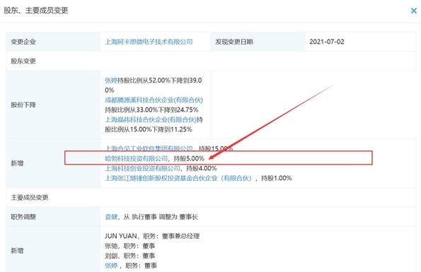 華為入股上海阿卡思微電子技術有限公司