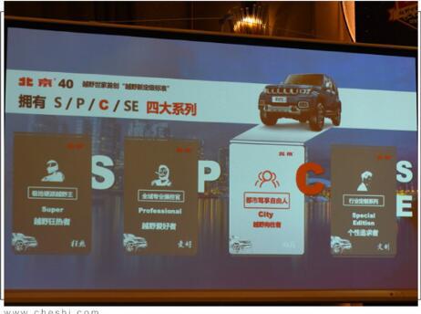 """北京越野""""单飞""""后 除了销量提升还有哪些改变?"""