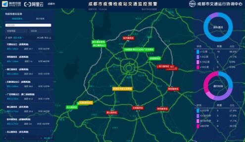 高德与阿里云联合上线成都检疫站交通监控预警系统 助力检疫提速