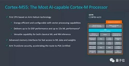 Arm推出2款AI处理器 赋能数十亿物联网终端设备
