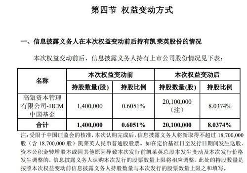 """高瓴资本8折独吞凯莱英23亿元定增,这个""""卖铲子""""的行业为何让资本汹涌而至?"""