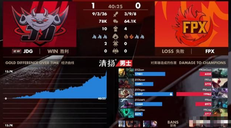 JDG3:0战胜FPX