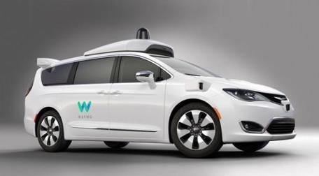 Waymo自動駕駛技術