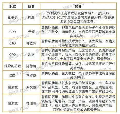 小雨傘董事長聲討公司CEO