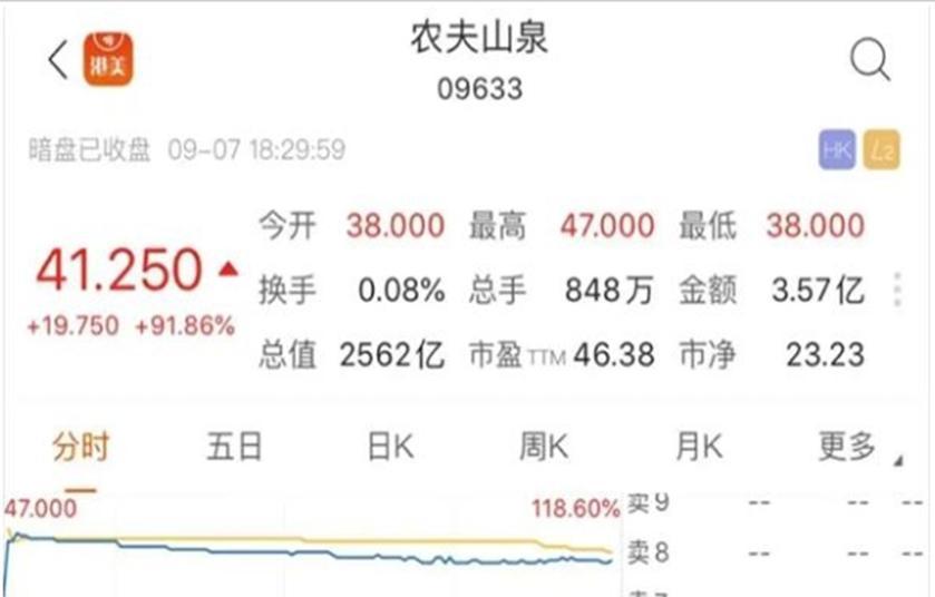 中国新首富诞生 超越马云马化腾