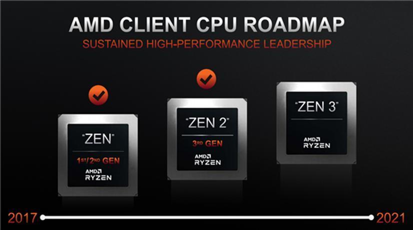 AMD悄悄修订Zen3处理器序列