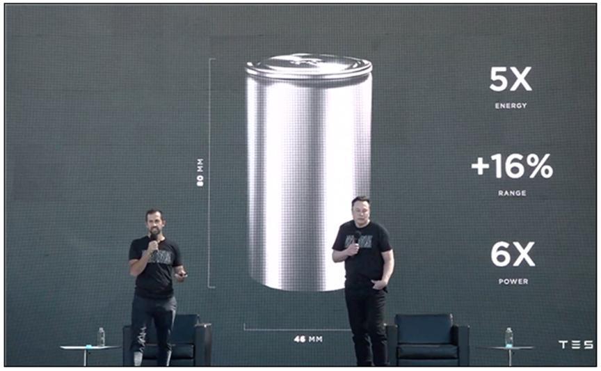 马斯克不服新4680电池是PPT