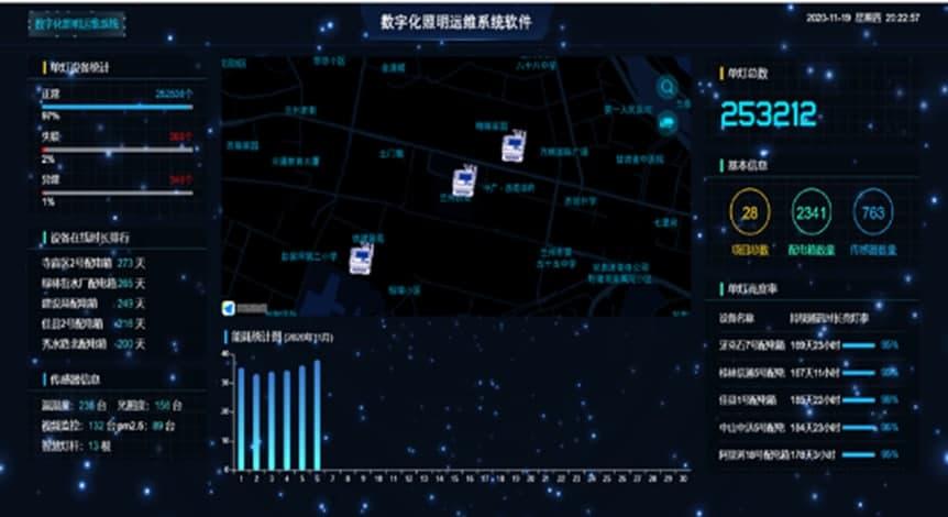 看时照科技智能路灯系统在北方大显身手