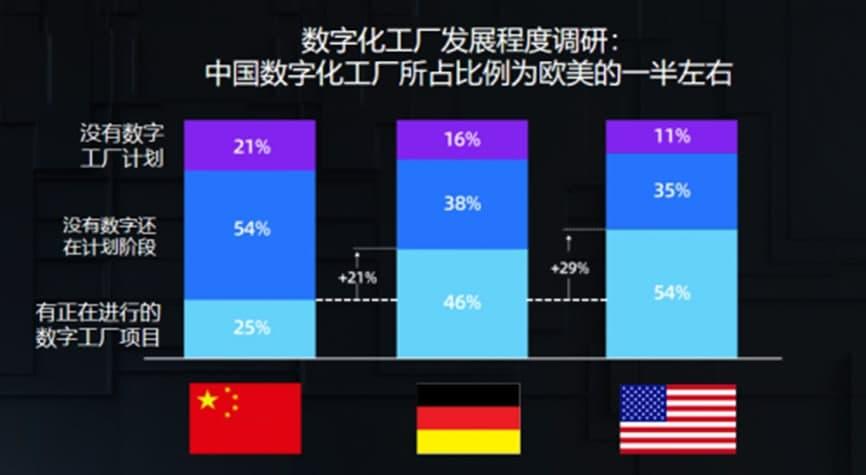 秦朔: 精深化、新消费、数字化 中国未来经济的三大韧性