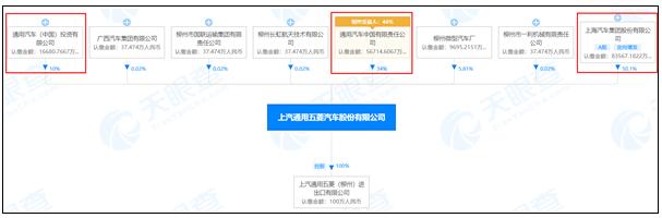 五菱宏光MINI EV銷量超特斯拉 成國內銷冠!