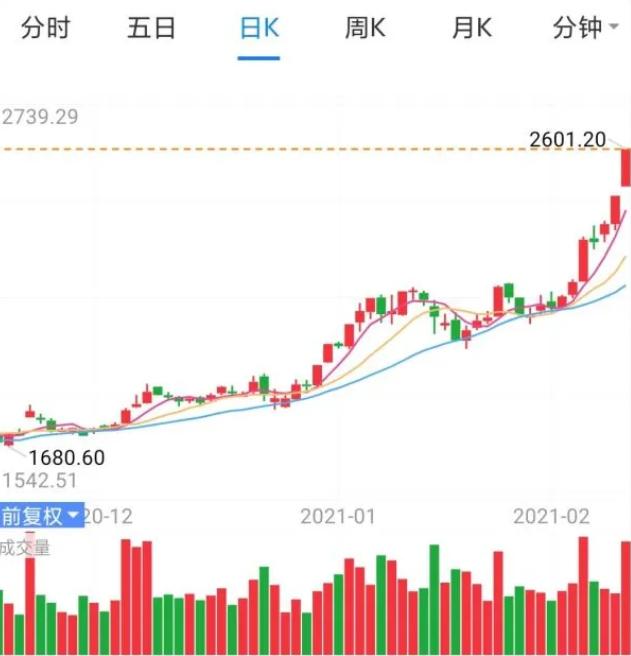"""中信證券:維持茅臺""""買入""""評級,目標價至3000元"""