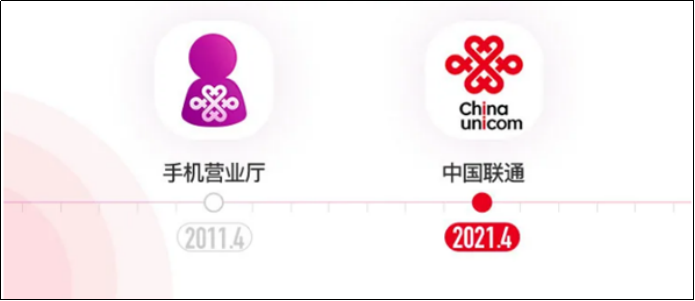 """中国联通手机营业厅APP更名""""中国联通APP"""""""