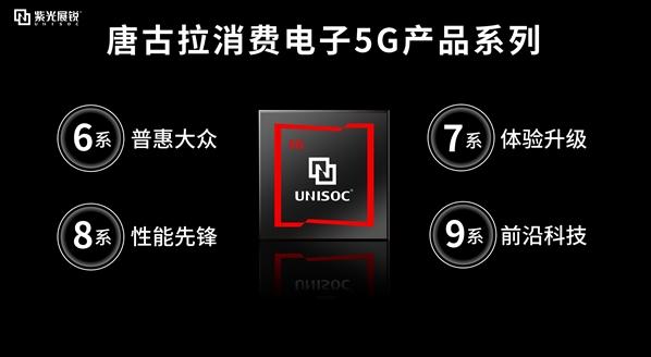 展銳推出全新5G品牌——唐古拉