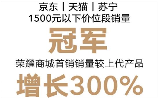 荣耀畅玩20首销数量较前代产品增长300%