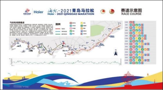 海尔助力2021青岛马拉松完美开跑